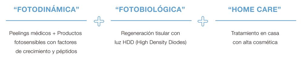 Terapia fotobiodinamica sin efectos secundarios